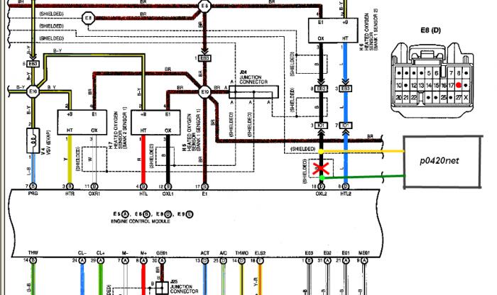 tlc100 ошибка p0420 эмулятор катализатора