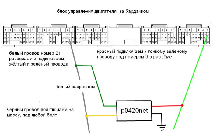обманка катализатора lexus rx330