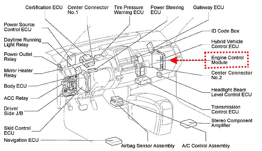 приус эмулятор катализатора p0420